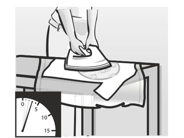 Anleitung T Shirt Druck Für Bügelfolie Avery Zweckform